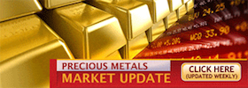 Free Precious Metals Investing Resources